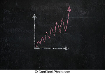 Chalkboard with finance business graph showing upward trend...