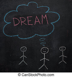 Symbol of human with speech bubble and dream word on black chalkboard