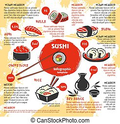Japanese sushi rolls bar cuisine vector menu - Sushi bar...
