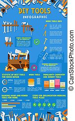 Home repair and DIY work tools vector infographic - Do it...