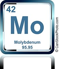 Chemical element molybdenum from the Periodic Table - Symbol...