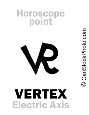 Astrology: VERTEX (Electrical Axis) - Astrology Alphabet:...