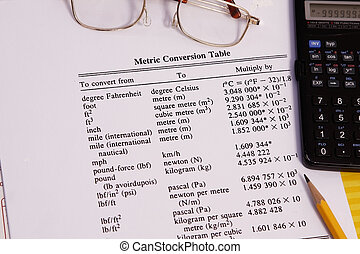 Conversion Table - many uses in engineering and construction...