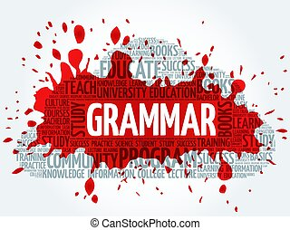 Grammar word cloud collage, education concept background