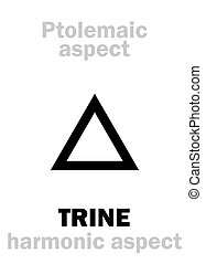 Astrology: TRINE (aspect) - Astrology Alphabet: TRINE...
