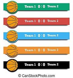 Set score of the basketball match