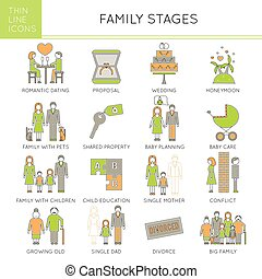 Family stages set
