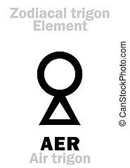 Astrology: AER (Air trigon) - Astrology Alphabet: AER Trigon...