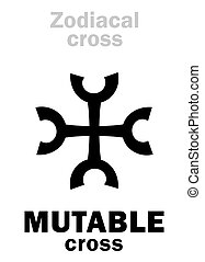 Astrology: MUTABLE cross - Astrology Alphabet: Zodiacal...