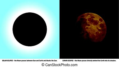 Solar Lunar Eclipse Difference - Solar and lunar eclipse -...