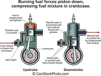 Internal combustion engine process. Illustration vector des...