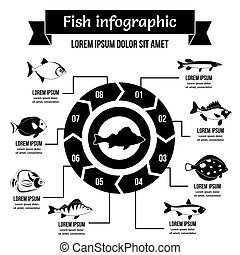 Fish infographic concept, simple style