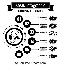 Steak infographic concept, simple style