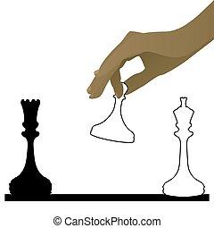 The concept of a political game. USA