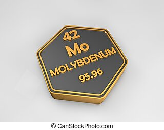 Molybdenum - Mo - chemical element periodic table hexagonal...