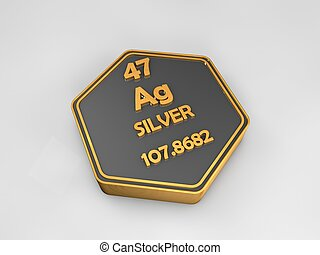 Silver - Ag - chemical element periodic table hexagonal...