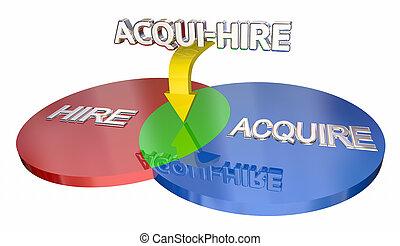 Acqui-Hire Acquire Hiring New Talent Staff Venn Diagram 3d...
