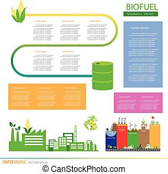 corn ethanol biofuel vector icon. Alternative environmental...