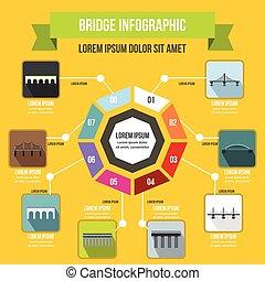 Bridge infographic concept, flat style - Bridge infographic...