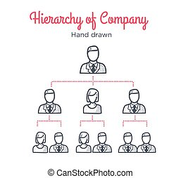 Hierarchy of company. Teamwork. Team tree. Management scheme. Human resources. Hand drawn illustration. Line icons.