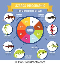 Lizards infographic concept, flat style - Lizards...