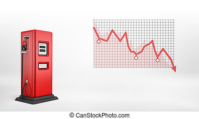 3d rendering of a single red fuel pump in side view standing beside a red negative statistic chart .