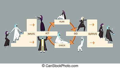 ISO 9001 quality management system. Process diagram with arab business men and women. Vector illustration, isolated on white.