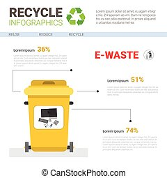 Rubbish Container For E-waste Infographic Banner Recycle...