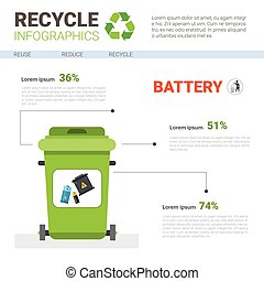 Rubbish Container For Battery Waste Infographic Banner...