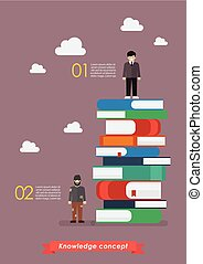 Failure man and Success man on a lot of books infographic