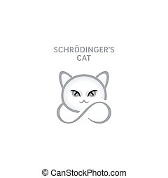 Schrodinger's cat - a popular science theory character