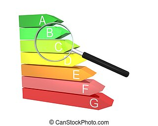 Energy Rating Review