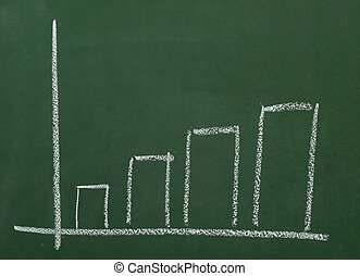 blackboard business chart - close up of blackboard and...