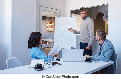 Manager brainstorming with colleagues on a whiteboard in an office