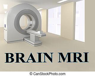 Brain MRI concept