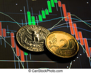 Forex cents - Approximately the same value of coins of two...