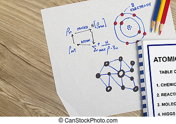 Atomic configuration sketch on a napkin- with cover sheet...