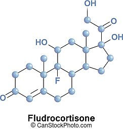 Fludrocortisone is a corticosteroid used to treat...