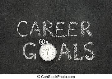 career goals watch - career goals phrase handwritten on...