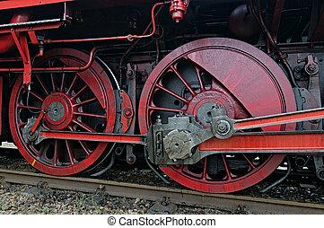 Steam train details