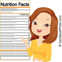 Girl Nutrition Facts Label Illustration
