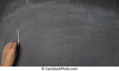 "Hand writing ""DRIVE SAFE"" on black chalkboard - Woman's hand..."