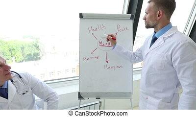 Team of doctors discuss mental health - Team of doctors...