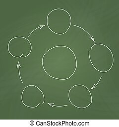 Hand drawn sketch of infographic in the form of circle process diagram