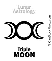 Astrology: Triple MOON - Astrology Alphabet: Triple MOON...