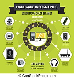 Hardware infographic concept, flat style - Hardware...