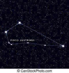 Sky Map with the name of the stars and constellations....