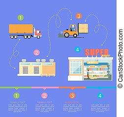 Stages of goods shipping infographics