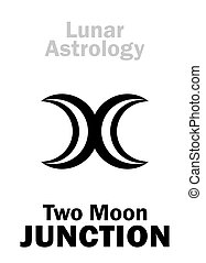 Astrology: Two MOON junction - Astrology Alphabet: Two MOON...