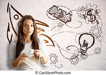 Start up concept - Thoughtful young caucasian woman drinking...